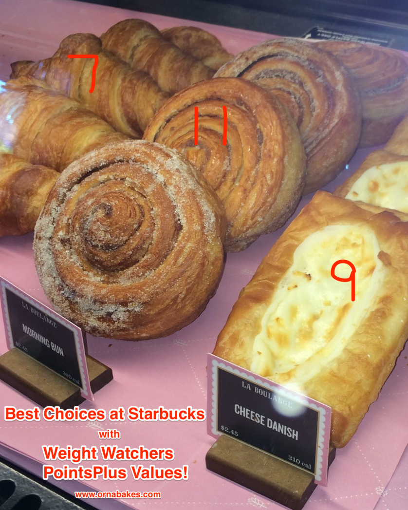 Best Choices at Starbucks with Weight Watchers PointsPlus